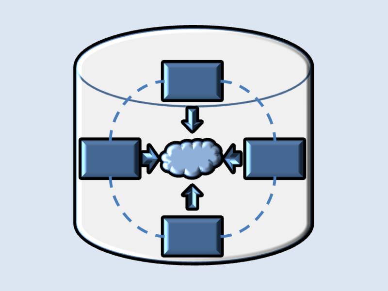 Benchmarking Methodik
