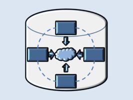 Benchmarking-Methodik